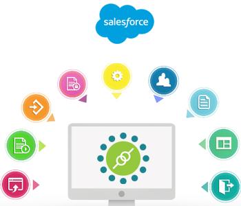 Salesforce Testing service