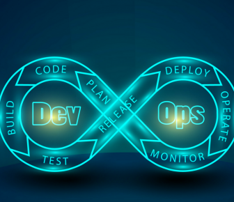 DevOps | Independent Testing Company