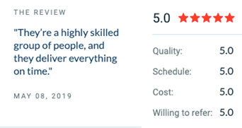 Clutch KiwiQA Review